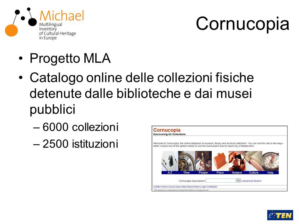 Cornucopia Progetto MLA Catalogo online delle collezioni fisiche detenute dalle biblioteche e dai musei pubblici –6000 collezioni –2500 istituzioni