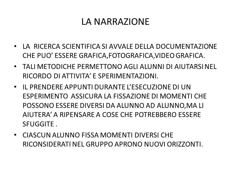 LA NARRAZIONE LA RICERCA SCIENTIFICA SI AVVALE DELLA DOCUMENTAZIONE CHE PUO' ESSERE GRAFICA,FOTOGRAFICA,VIDEO GRAFICA. TALI METODICHE PERMETTONO AGLI
