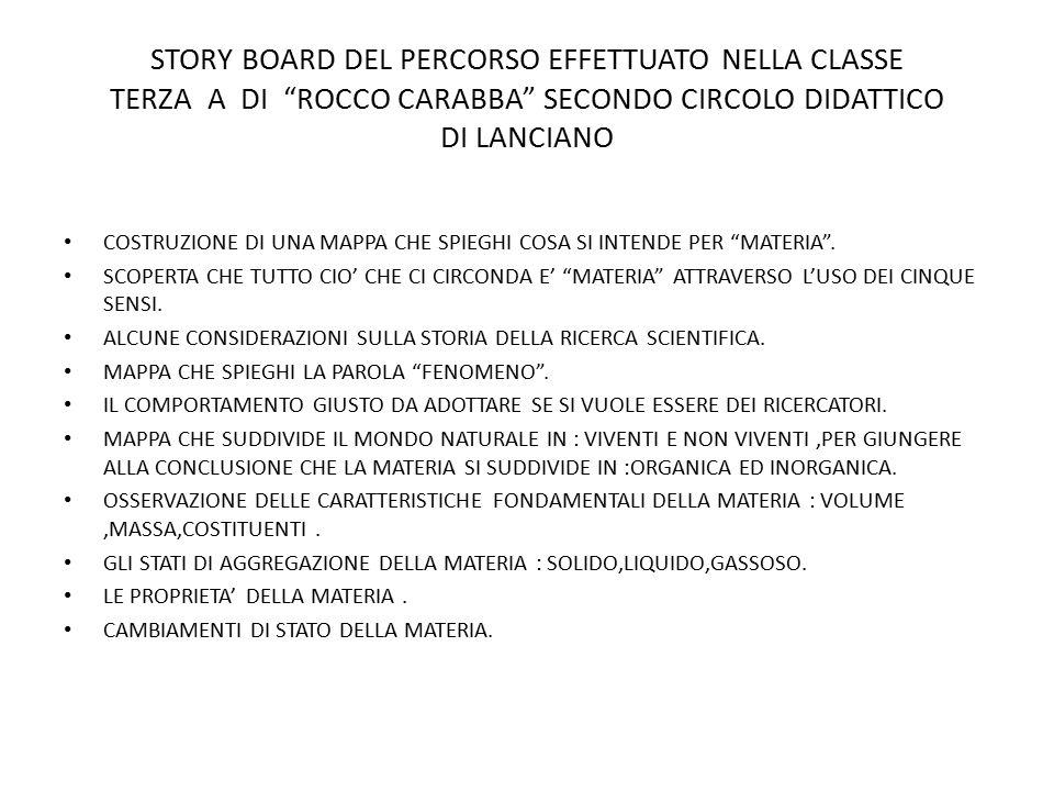 """STORY BOARD DEL PERCORSO EFFETTUATO NELLA CLASSE TERZA A DI """"ROCCO CARABBA"""" SECONDO CIRCOLO DIDATTICO DI LANCIANO COSTRUZIONE DI UNA MAPPA CHE SPIEGHI"""