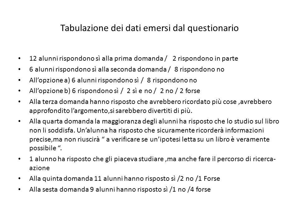 Tabulazione dei dati emersi dal questionario 12 alunni rispondono sì alla prima domanda / 2 rispondono in parte 6 alunni rispondono sì alla seconda do