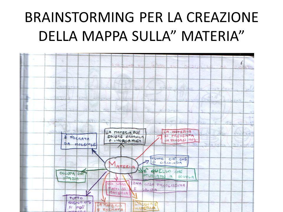 """BRAINSTORMING PER LA CREAZIONE DELLA MAPPA SULLA"""" MATERIA"""""""