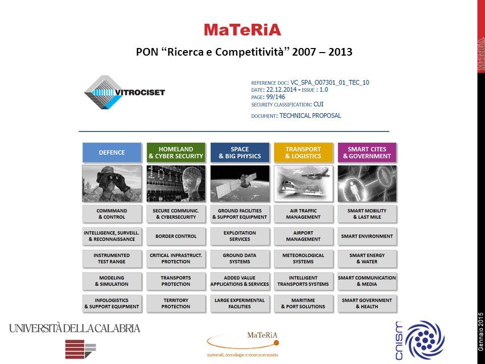 Gennaio 2015 STAR Control System Tender MaTeRiA PON Ricerca e Competitività 2007 – 2013