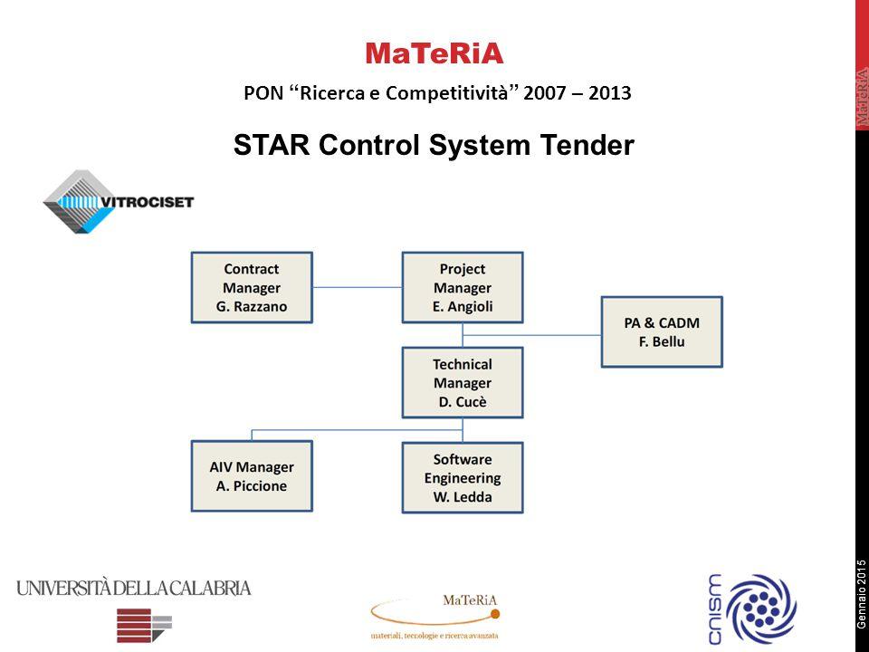 Gennaio 2015 MaTeRiA PON Ricerca e Competitività 2007 – 2013