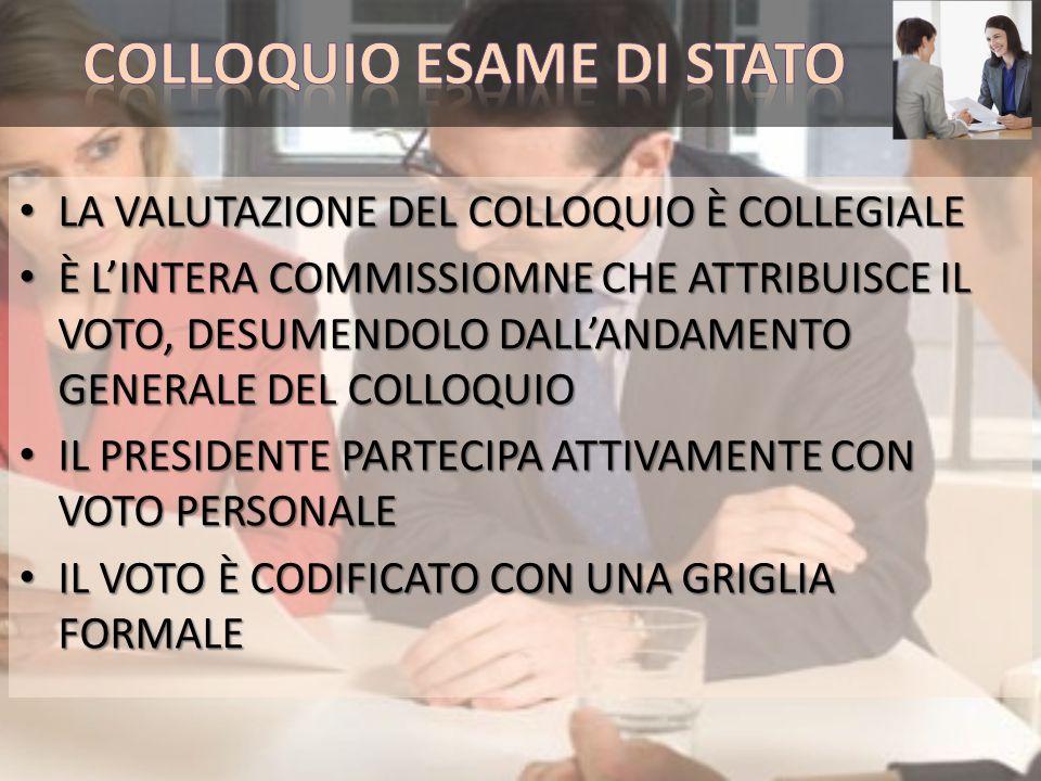 LA VALUTAZIONE DEL COLLOQUIO È COLLEGIALE LA VALUTAZIONE DEL COLLOQUIO È COLLEGIALE È L'INTERA COMMISSIOMNE CHE ATTRIBUISCE IL VOTO, DESUMENDOLO DALL'ANDAMENTO GENERALE DEL COLLOQUIO È L'INTERA COMMISSIOMNE CHE ATTRIBUISCE IL VOTO, DESUMENDOLO DALL'ANDAMENTO GENERALE DEL COLLOQUIO IL PRESIDENTE PARTECIPA ATTIVAMENTE CON VOTO PERSONALE IL PRESIDENTE PARTECIPA ATTIVAMENTE CON VOTO PERSONALE IL VOTO È CODIFICATO CON UNA GRIGLIA FORMALE IL VOTO È CODIFICATO CON UNA GRIGLIA FORMALE