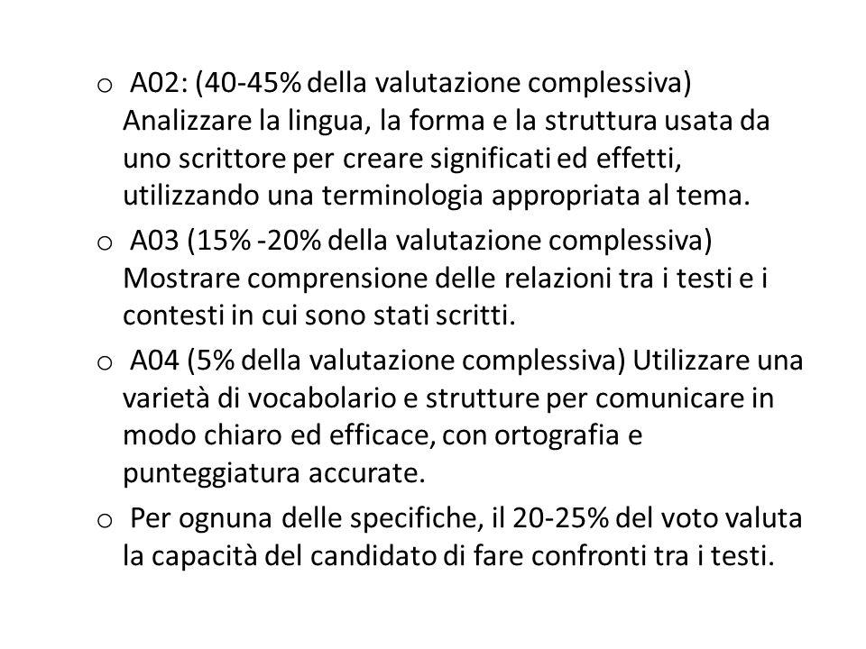 o A02: (40-45% della valutazione complessiva) Analizzare la lingua, la forma e la struttura usata da uno scrittore per creare significati ed effetti, utilizzando una terminologia appropriata al tema.