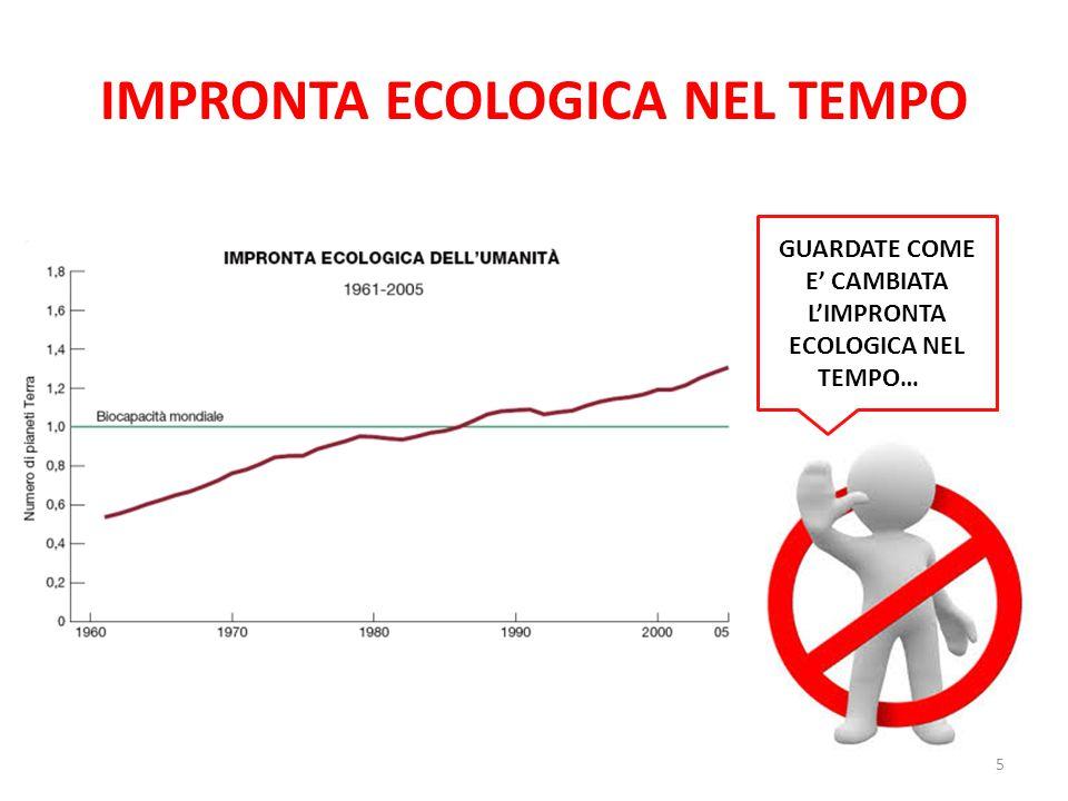 IMPRONTA ECOLOGICA NEL TEMPO GUARDATE COME E' CAMBIATA L'IMPRONTA ECOLOGICA NEL TEMPO…G 5