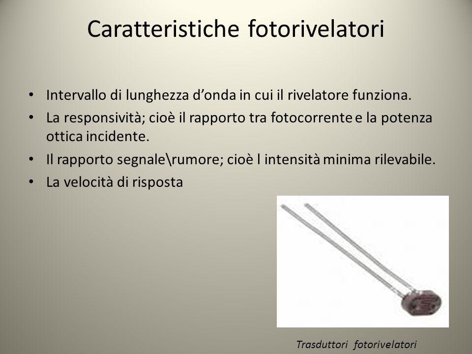 Caratteristiche fotorivelatori Intervallo di lunghezza d'onda in cui il rivelatore funziona. La responsività; cioè il rapporto tra fotocorrente e la p