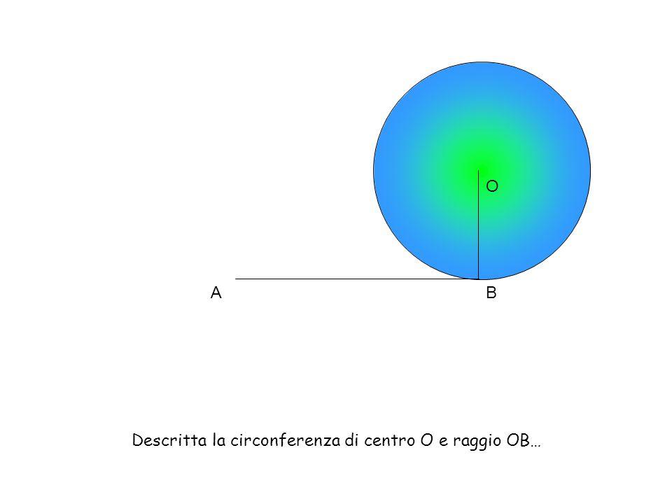 AB O Descritta la circonferenza di centro O e raggio OB…