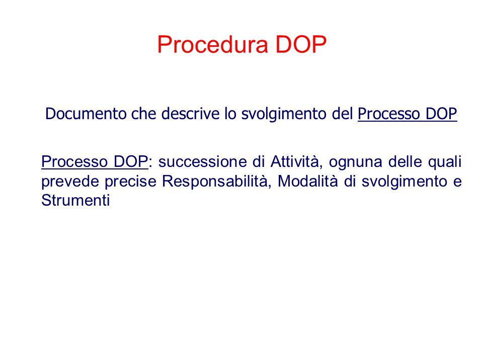 Procedura DOP Documento che descrive lo svolgimento del Processo DOP Processo DOP: successione di Attività, ognuna delle quali prevede precise Responsabilità, Modalità di svolgimento e Strumenti