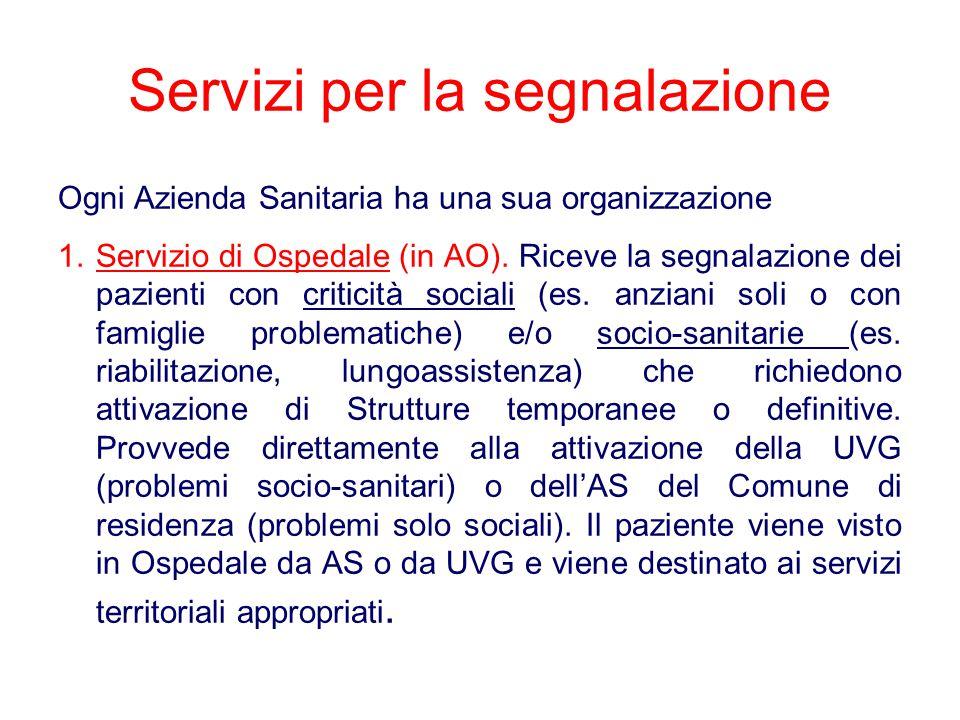 Servizi per la segnalazione Ogni Azienda Sanitaria ha una sua organizzazione 1.Servizio di Ospedale (in AO).