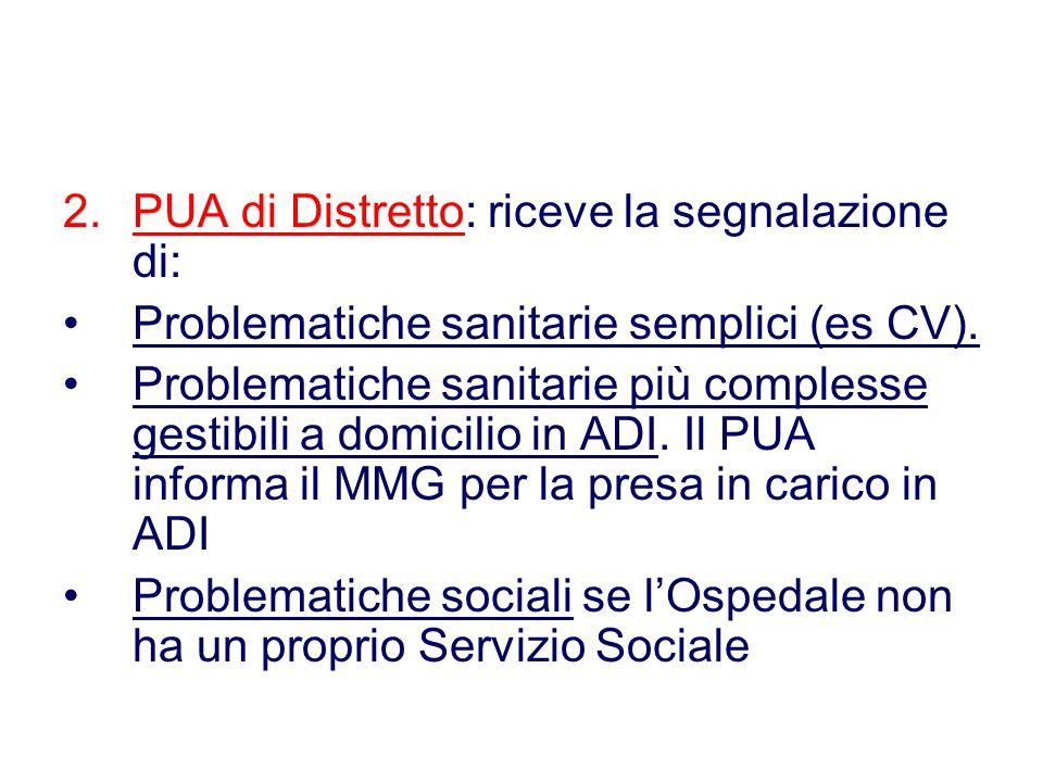 2.PUA di Distretto: riceve la segnalazione di: Problematiche sanitarie semplici (es CV).
