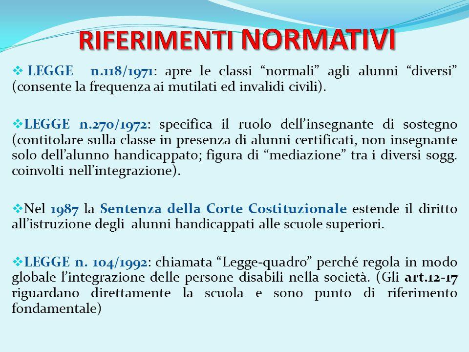  LEGGE n.118/1971: apre le classi normali agli alunni diversi (consente la frequenza ai mutilati ed invalidi civili).