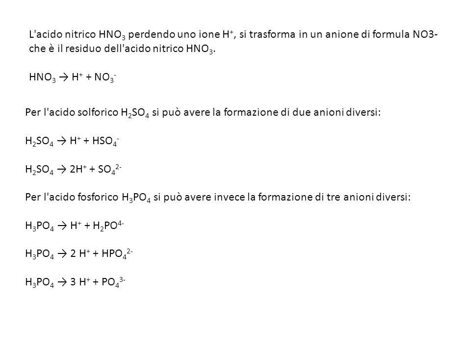 L'acido nitrico HNO 3 perdendo uno ione H +, si trasforma in un anione di formula NO3- che è il residuo dell'acido nitrico HNO 3. HNO 3 → H + + NO 3 -