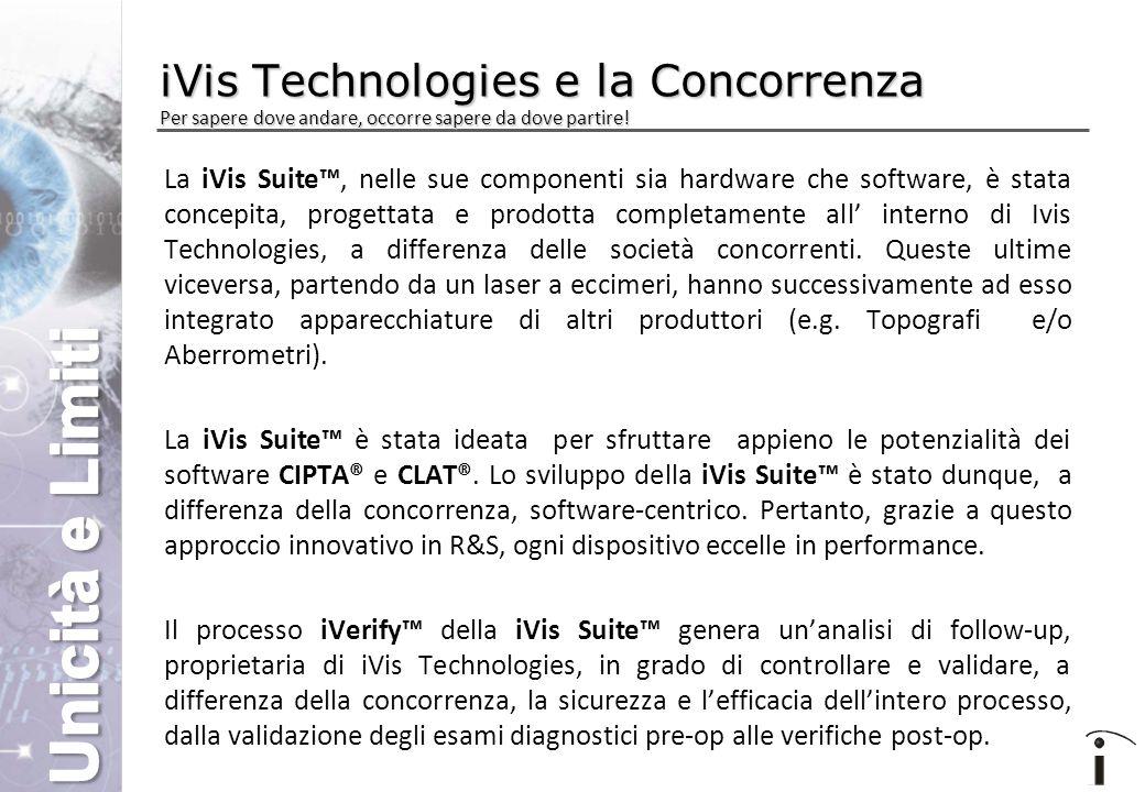 La iVis Suite™, nelle sue componenti sia hardware che software, è stata concepita, progettata e prodotta completamente all' interno di Ivis Technologies, a differenza delle società concorrenti.