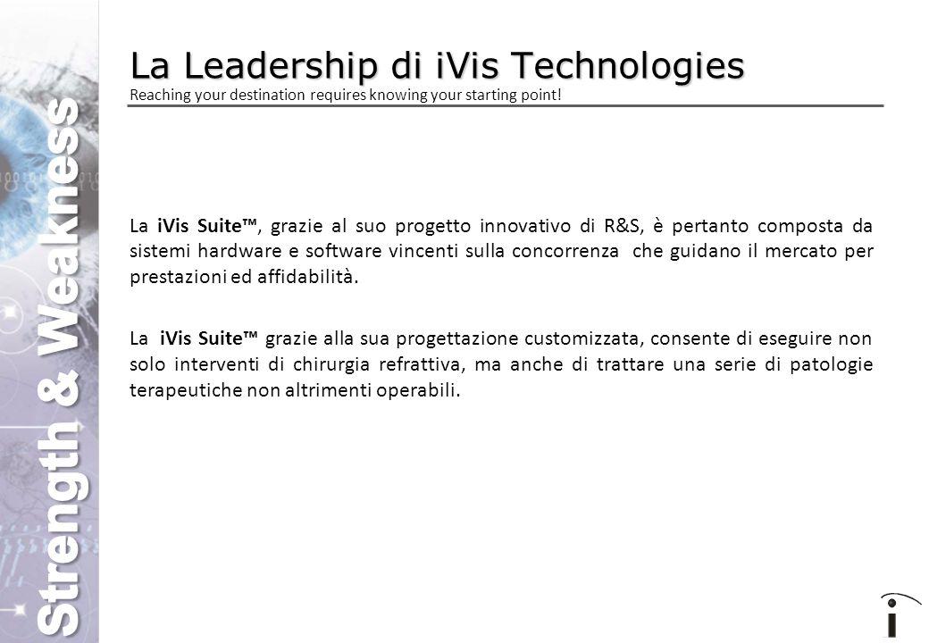 La iVis Suite™, grazie al suo progetto innovativo di R&S, è pertanto composta da sistemi hardware e software vincenti sulla concorrenza che guidano il mercato per prestazioni ed affidabilità.