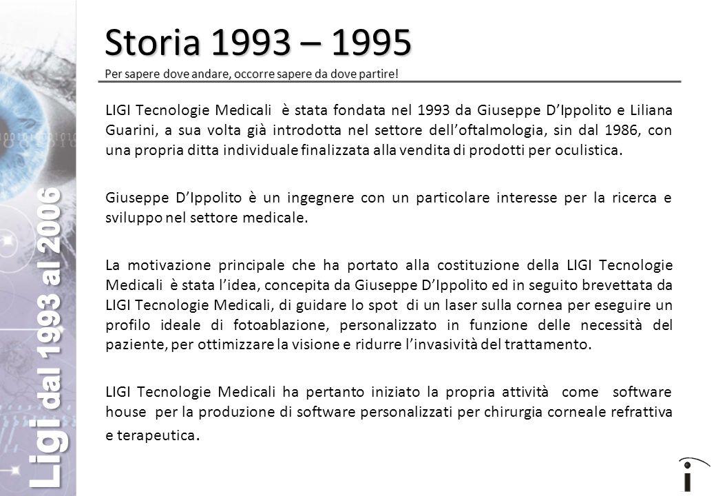 LIGI Tecnologie Medicali è stata fondata nel 1993 da Giuseppe D'Ippolito e Liliana Guarini, a sua volta già introdotta nel settore dell'oftalmologia, sin dal 1986, con una propria ditta individuale finalizzata alla vendita di prodotti per oculistica.
