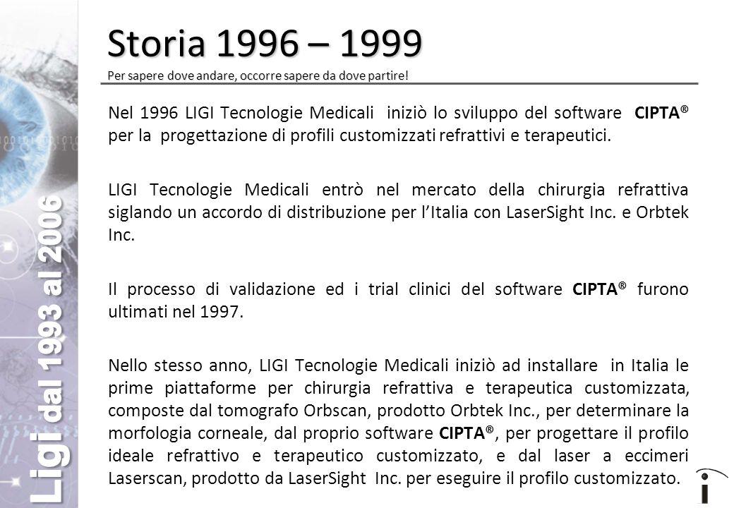Nel 1996 LIGI Tecnologie Medicali iniziò lo sviluppo del software CIPTA® per la progettazione di profili customizzati refrattivi e terapeutici.