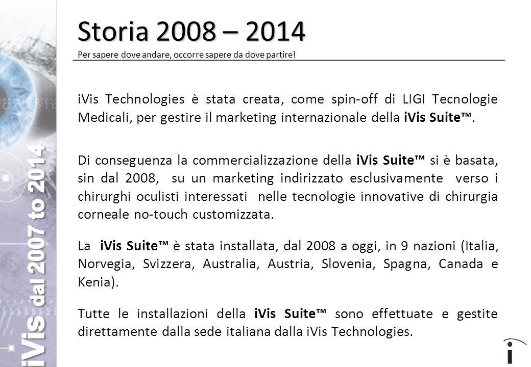 La iVis Suite™ è stata premiata nel 2008, come uno dei 10 migliori progetti di Ricerca & Sviluppo in Italia dal MIUR.