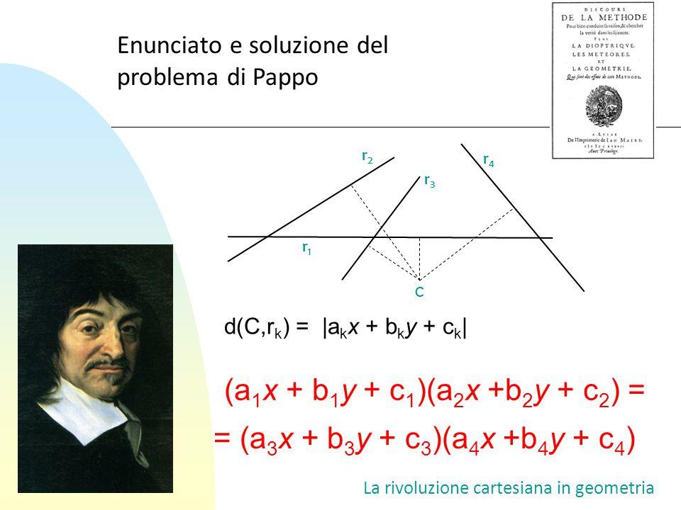 La rivoluzione cartesiana in geometria d(C,r k ) = |a k x + b k y + c k | = (a 3 x + b 3 y + c 3 )(a 4 x +b 4 y + c 4 ) (a 1 x + b 1 y + c 1 )(a 2 x +