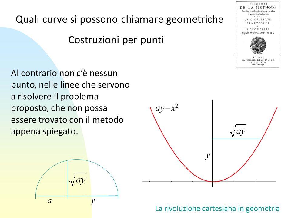La rivoluzione cartesiana in geometria Al contrario non c'è nessun punto, nelle linee che servono a risolvere il problema proposto, che non possa esse