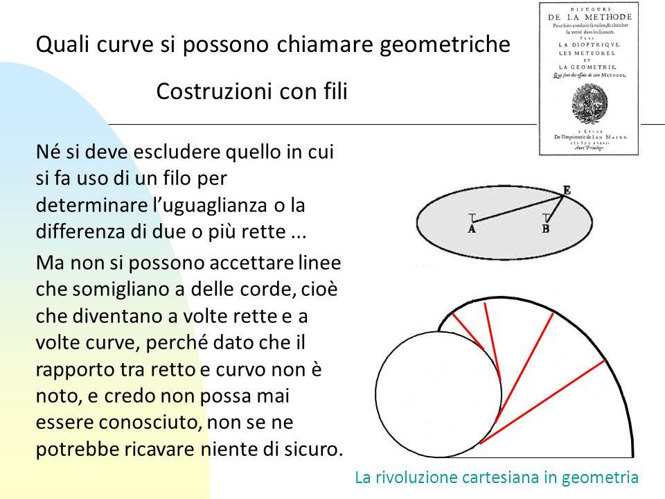 La rivoluzione cartesiana in geometria Né si deve escludere quello in cui si fa uso di un filo per determinare l'uguaglianza o la differenza di due o
