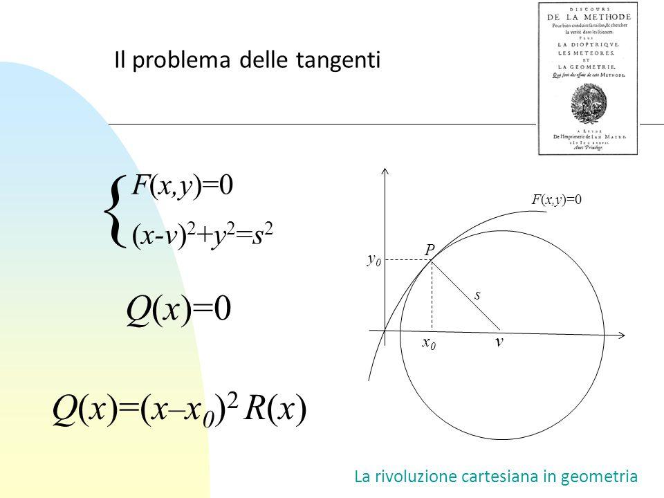 La rivoluzione cartesiana in geometria Il problema delle tangenti F(x,y)=0 (x-v) 2 +y 2 =s 2 { Q(x)=0 Q(x)=(x – x 0 ) 2 R(x) F(x,y)=0 s v P x0x0 y0y0