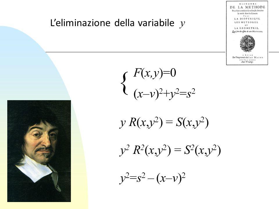 L'eliminazione della variabile y F(x,y)=0 (x–v)2+y2=s2(x–v)2+y2=s2 { y R(x,y 2 ) = S(x,y 2 ) y 2 R 2 (x,y 2 ) = S 2 (x,y 2 ) y 2 =s 2 – (x–v) 2