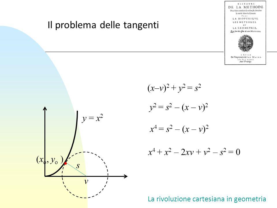 La rivoluzione cartesiana in geometria Il problema delle tangenti y = x 2 v s (x–v) 2 + y 2 = s 2 y 2 = s 2 – (x – v) 2 x 4 = s 2 – (x – v) 2 x 4 + x