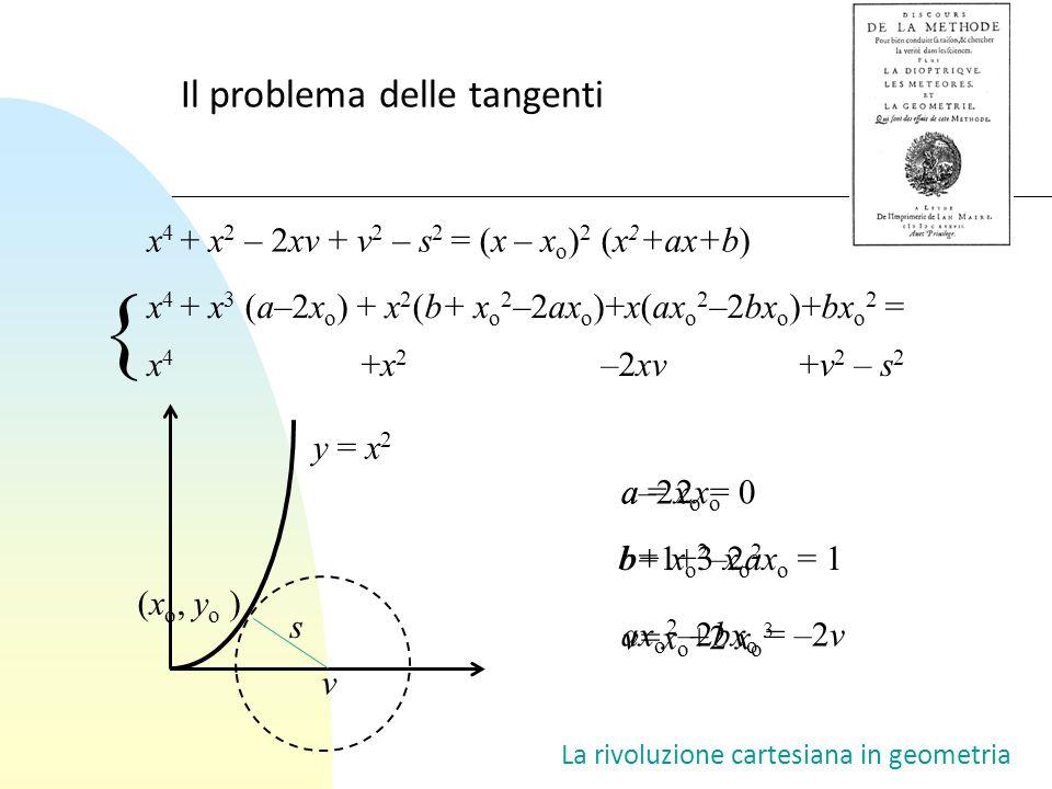 La rivoluzione cartesiana in geometria Il problema delle tangenti y = x 2 v s x 4 + x 2 – 2xv + v 2 – s 2 = (x – x o ) 2 (x 2 +ax+b) (x o, y o ) x 4 +