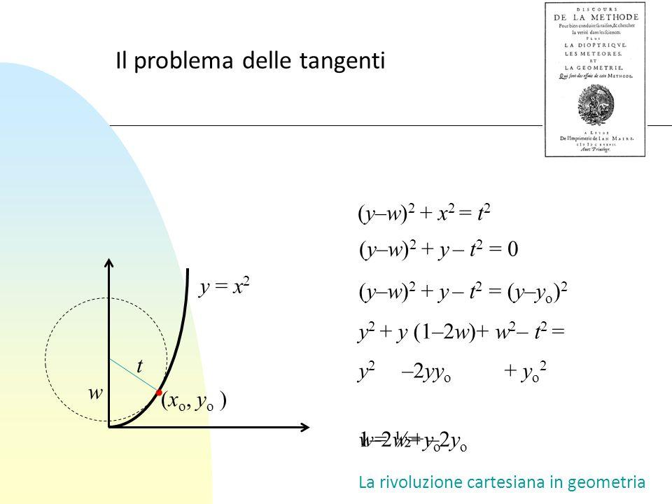 La rivoluzione cartesiana in geometria Il problema delle tangenti y = x 2 w t (x o, y o ) (y–w) 2 + x 2 = t 2 (y–w) 2 + y – t 2 = 0 (y–w) 2 + y – t 2