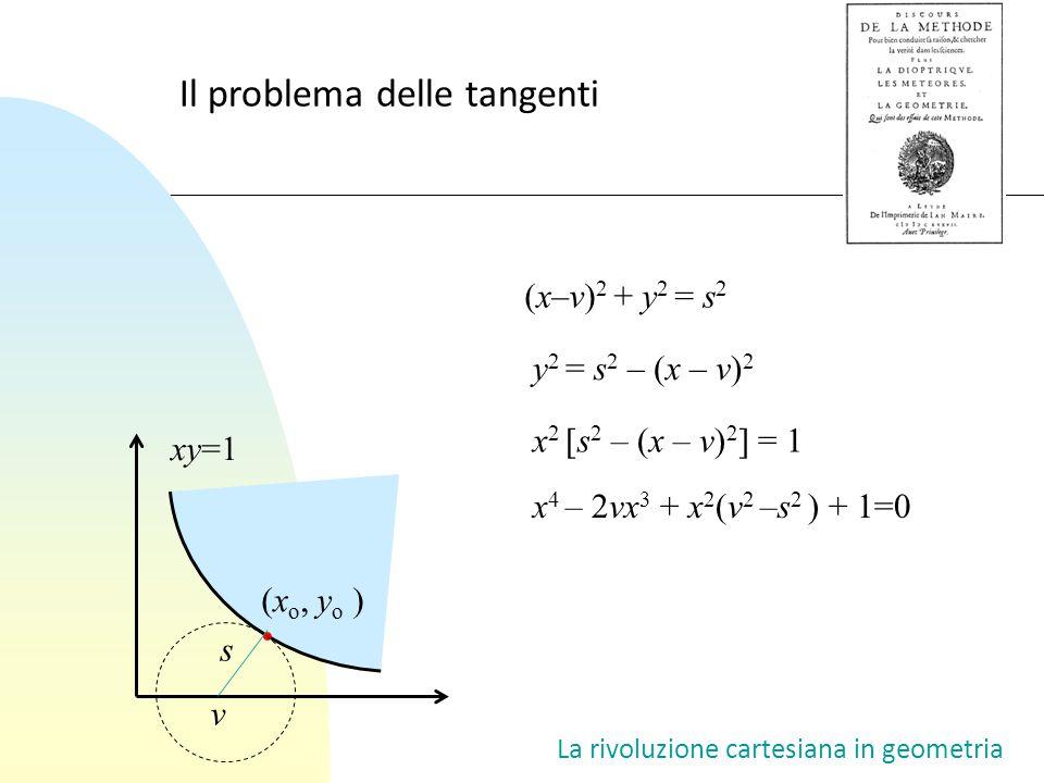 La rivoluzione cartesiana in geometria Il problema delle tangenti (x o, y o ) v s xy=1 (x–v) 2 + y 2 = s 2 y 2 = s 2 – (x – v) 2 x 2 [s 2 – (x – v) 2