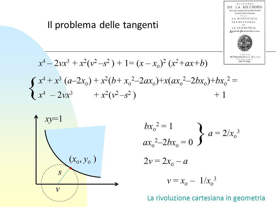 La rivoluzione cartesiana in geometria Il problema delle tangenti x 4 – 2vx 3 + x 2 (v 2 –s 2 ) + 1 x 4 – 2vx 3 + x 2 (v 2 –s 2 ) + 1= (x – x o ) 2 (x