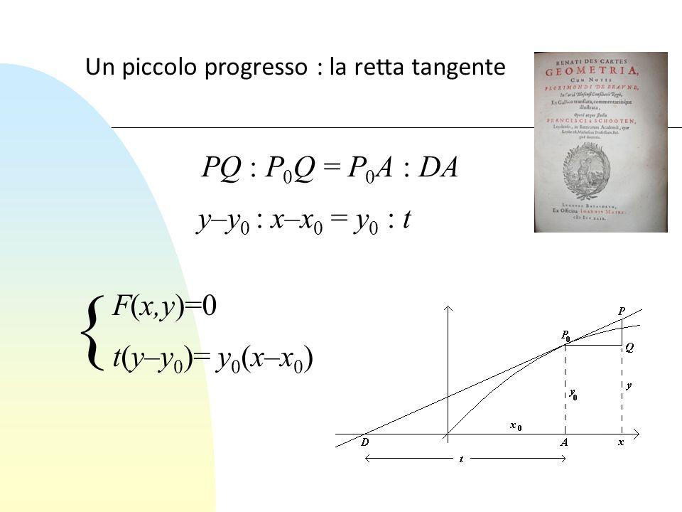 Un piccolo progresso : la retta tangente F(x,y)=0 t(y–y 0 )= y 0 (x–x 0 ) { PQ : P 0 Q = P 0 A : DA y–y 0 : x–x 0 = y 0 : t