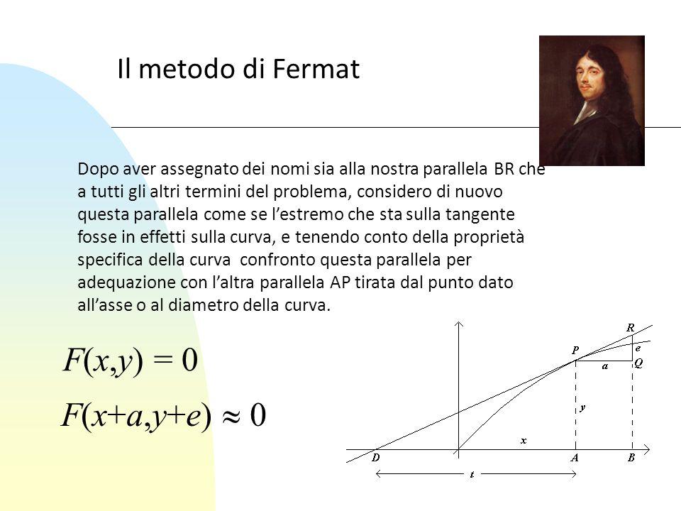 Il metodo di Fermat Dopo aver assegnato dei nomi sia alla nostra parallela BR che a tutti gli altri termini del problema, considero di nuovo questa pa