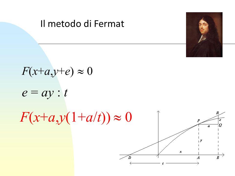 Il metodo di Fermat F(x+a,y+e)  0 F(x+a,y(1+a/t))  0 e = ay : t