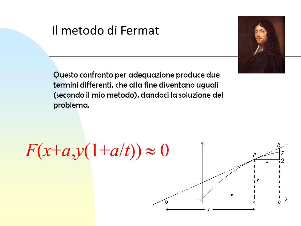 Il metodo di Fermat F(x+a,y(1+a/t))  0 Questo confronto per adequazione produce due termini differenti, che alla fine diventano uguali (secondo il mi
