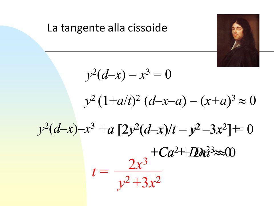 La tangente alla cissoide y 2 (d–x) – x 3 = 0 y 2 (1+a/t) 2 (d–x–a) – (x+a) 3  0 y 2 (d–x)–x 3 +a [2y 2 (d–x)/t – y 2 –3x 2 ]+ +Ca 2 + Da 3  0 [2y 2
