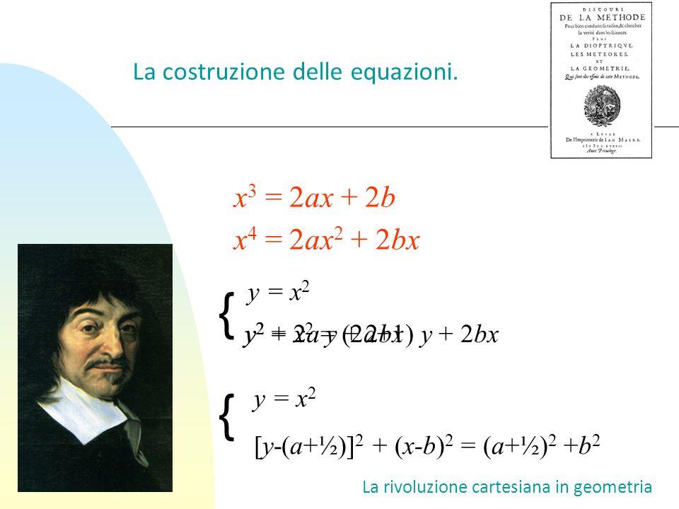 La rivoluzione cartesiana in geometria x 3 = 2ax + 2b La costruzione delle equazioni. x 4 = 2ax 2 + 2bx y 2 + x 2 = (2a+1) y + 2bx { y = x 2 [y-(a+½)]