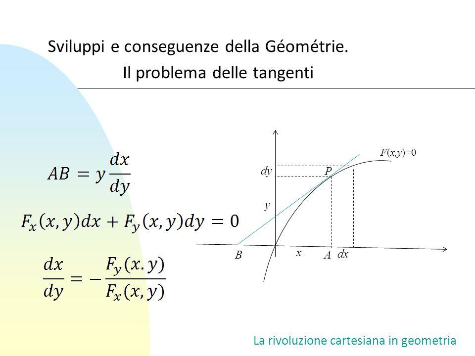Sviluppi e conseguenze della Géométrie. La rivoluzione cartesiana in geometria Il problema delle tangenti F(x,y)=0 P dx dy AB x y