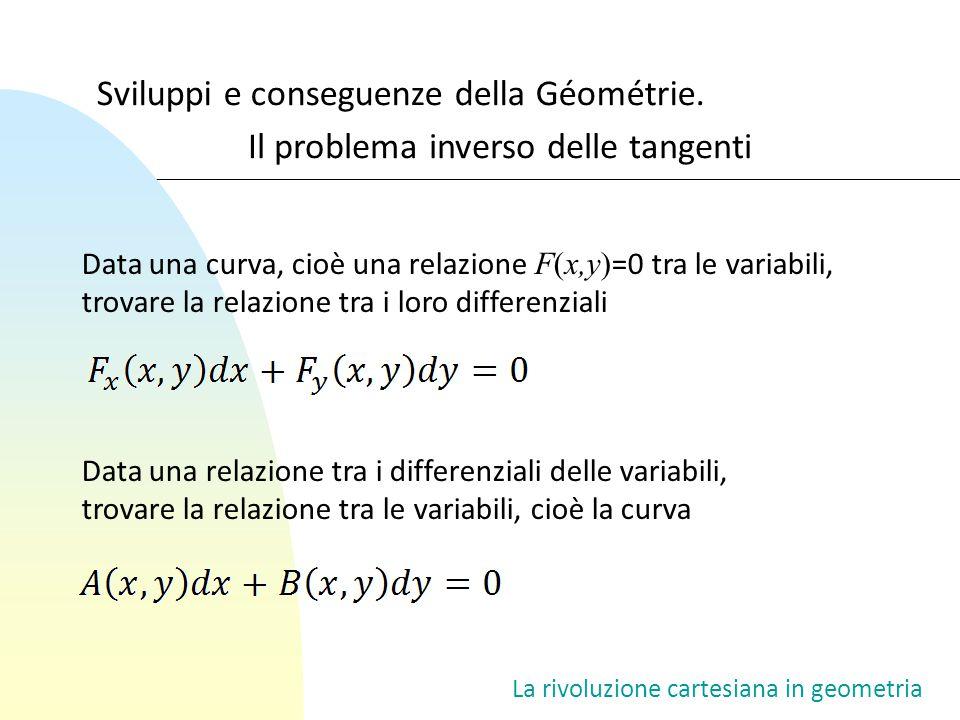 Sviluppi e conseguenze della Géométrie. La rivoluzione cartesiana in geometria Il problema inverso delle tangenti Data una curva, cioè una relazione F