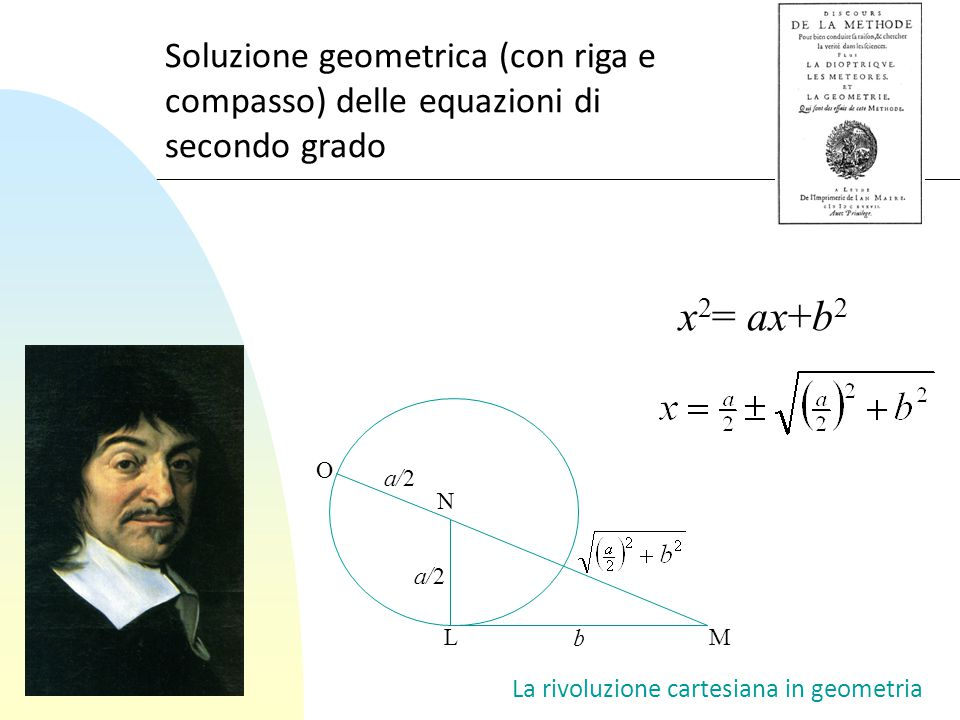 La rivoluzione cartesiana in geometria Il problema delle tangenti y = x 2 v s x 4 + x 2 – 2xv + v 2 – s 2 = (x – x o ) 2 (x 2 +ax+b) (x o, y o ) x 4 + x 3 (a–2x o ) + x 2 (b+ x o 2 –2ax o )+x(ax o 2 –2bx o )+bx o 2 = x 4 +x 2 –2xv +v 2 – s 2 a–2x o = 0 b+ x o 2 –2ax o = 1 ax o 2 –2bx o = –2v a = 2x o b=1+3 x o 2 v=x o +2 x o 3 {