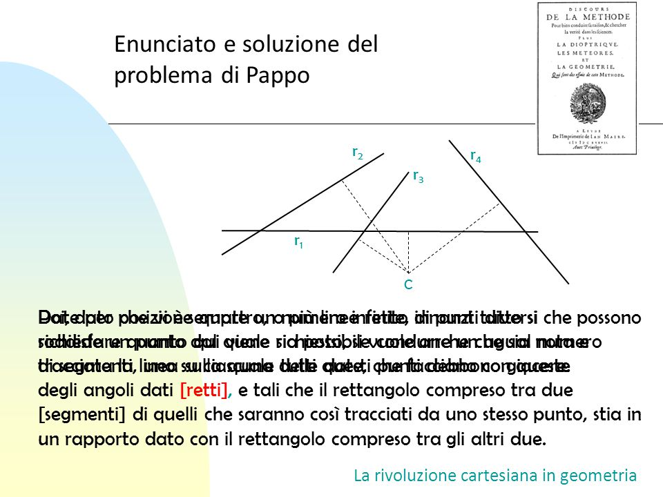 La tangente alla cissoide y 2 (d–x) – x 3 = 0 y 2 (1+a/t) 2 (d–x–a) – (x+a) 3  0 y 2 (d–x)–x 3 +a [2y 2 (d–x)/t – y 2 –3x 2 ]+ +Ca 2 + Da 3  0 [2y 2 (d–x)/t – y 2 –3x 2 ] a + = 0 +Ca + Da 2  0 t = 2x32x3 y 2 +3x 2