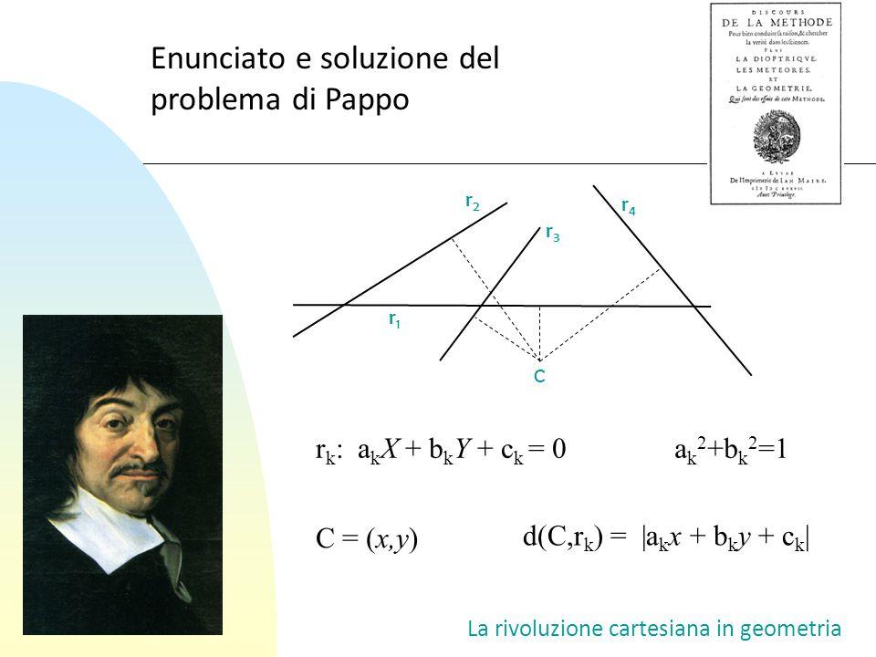 La rivoluzione cartesiana in geometria d(C,r k ) = |a k x + b k y + c k | = (a 3 x + b 3 y + c 3 )(a 4 x +b 4 y + c 4 ) (a 1 x + b 1 y + c 1 )(a 2 x +b 2 y + c 2 ) = Enunciato e soluzione del problema di Pappo r1r1 r3r3 r4r4 r2r2 C