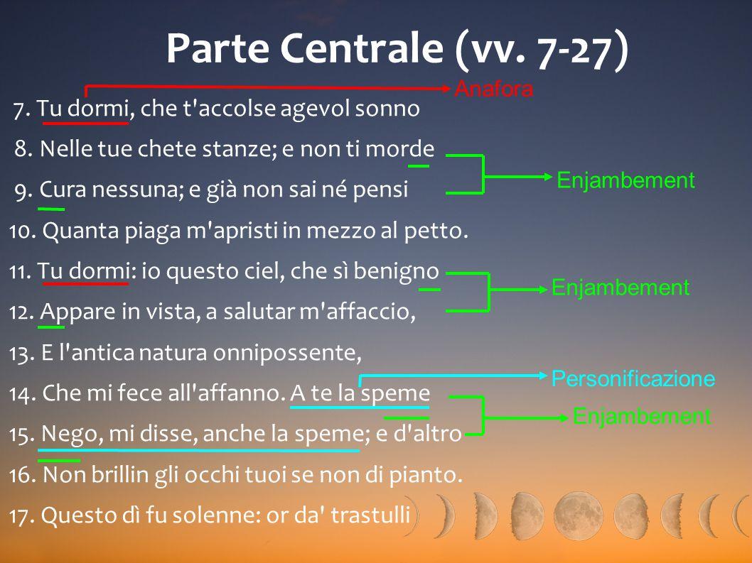 Introduzione (vv.1-6) 1. Dolce e chiara è la notte e senza vento, 2. E queta sovra i tetti e in mezzo agli orti 3. Posa la luna, e di lontan rivela 4.