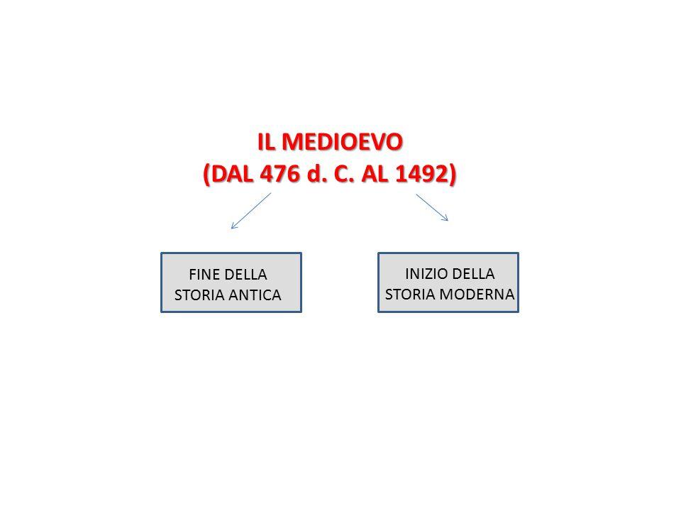 IL MEDIOEVO (DAL 476 d. C. AL 1492) FINE DELLA STORIA ANTICA INIZIO DELLA STORIA MODERNA