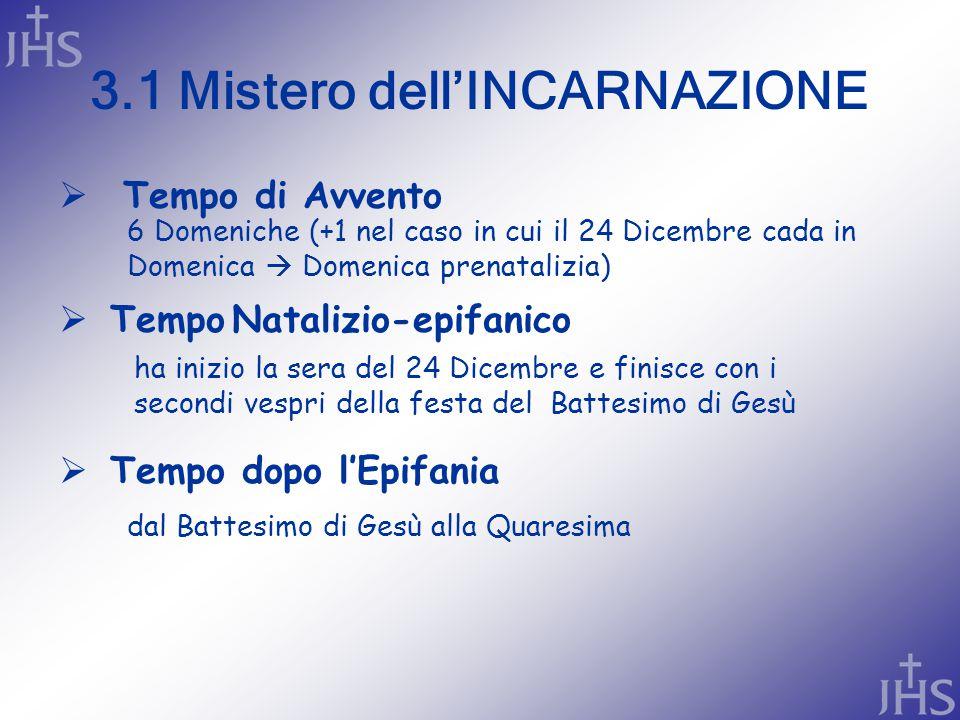  Tempo di Avvento 3.1 Mistero dell'INCARNAZIONE 6 Domeniche (+1 nel caso in cui il 24 Dicembre cada in Domenica  Domenica prenatalizia) ha inizio la