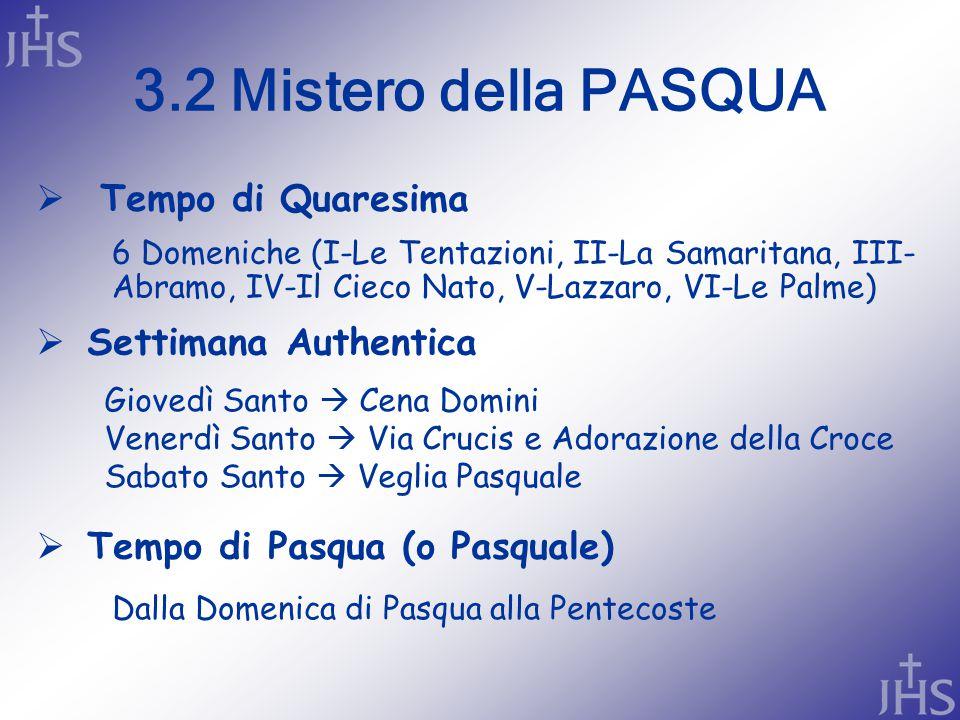 3.2 Mistero della PASQUA  Tempo di Quaresima 6 Domeniche (I-Le Tentazioni, II-La Samaritana, III- Abramo, IV-Il Cieco Nato, V-Lazzaro, VI-Le Palme) G