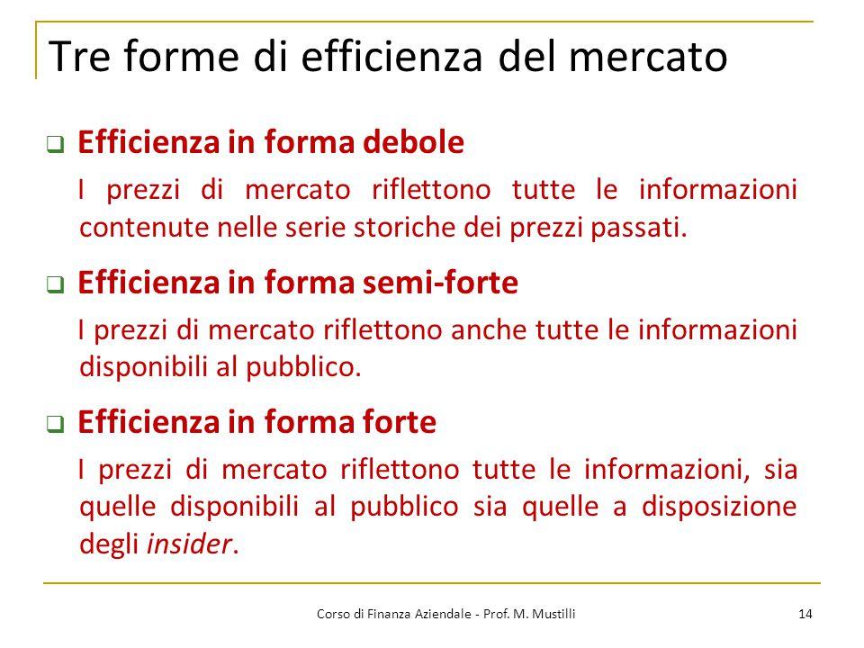 14Corso di Finanza Aziendale - Prof. M. Mustilli Tre forme di efficienza del mercato  Efficienza in forma debole I prezzi di mercato riflettono tutte