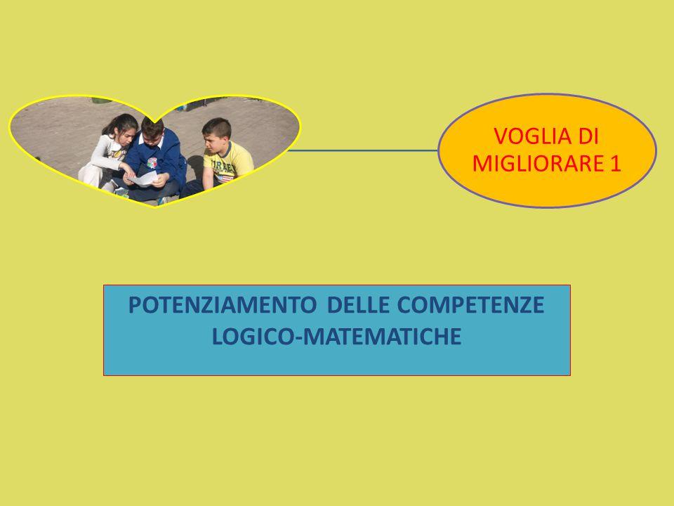 VOGLIA DI MIGLIORARE 1 POTENZIAMENTO DELLE COMPETENZE LOGICO-MATEMATICHE