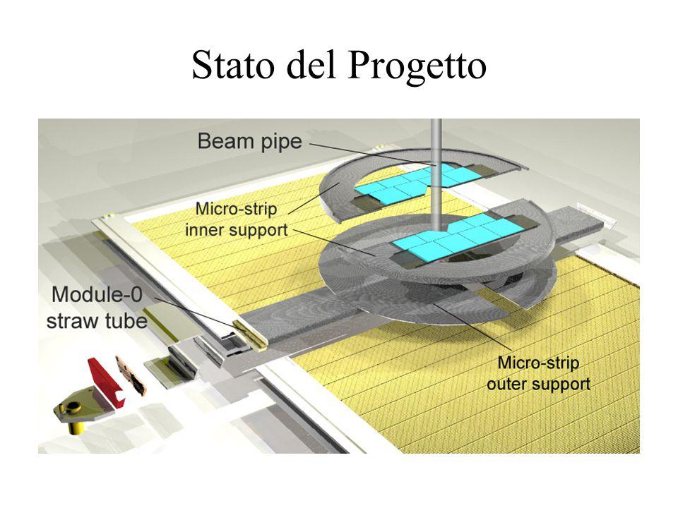 Stato del Progetto